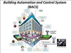 Système d'automatisation et de contrôle du bâtiment (BACS)