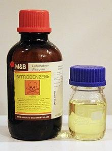Marché mondial du nitrobenzène