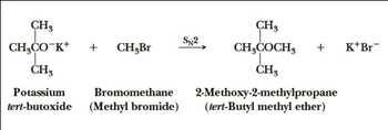 Marché mondial de l'éther de méthyle et de butyle tertiaire MTBE
